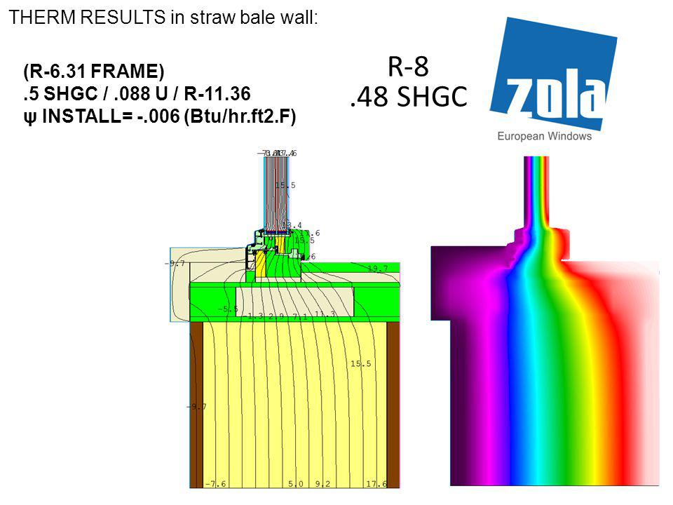 THERM RESULTS in straw bale wall: (R-6.31 FRAME).5 SHGC /.088 U / R-11.36 ψ INSTALL= -.006 (Btu/hr.ft2.F) R-8.48 SHGC
