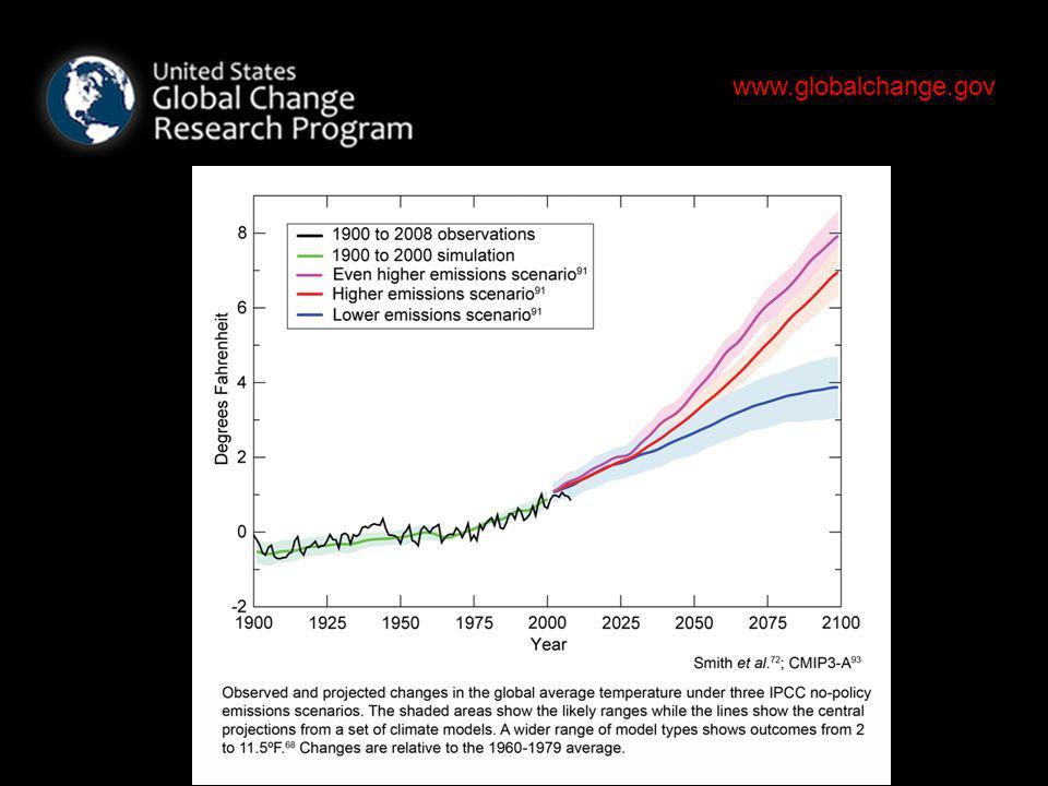Subzero Pro 48 Energy Star limit Sunfrost RF16 691 kWh/yr 481 kWh/yr 240 kWh/yr
