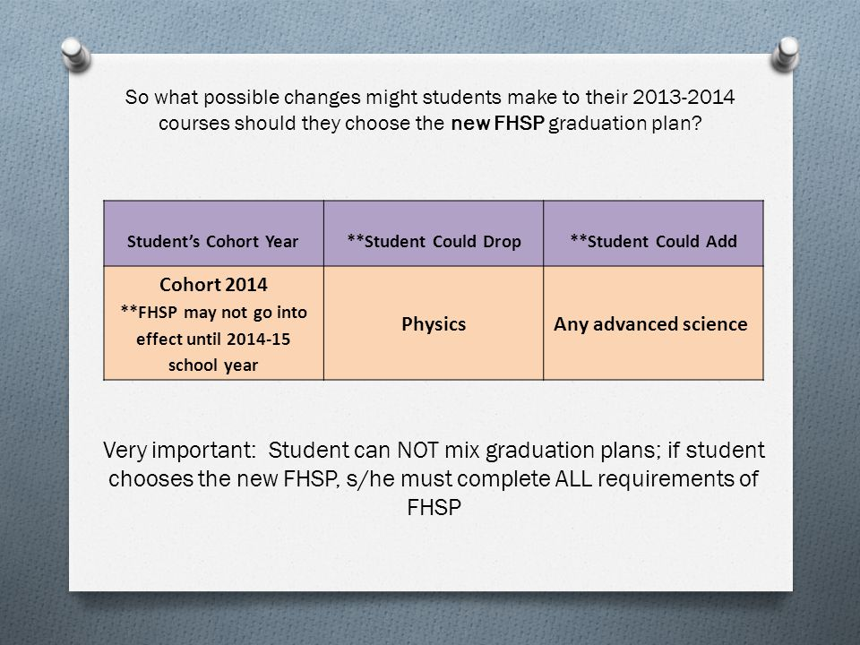 The new FHSP O The core requirements will likely be: O 4 English O 4 Math (to include Alg I and Geom) O 4 Science (to include Bio) O 3 Social Studies (to include US History, Govt, and Econ) O Students will be strongly encouraged to earn an endorsement which may include CTE and specific math and science courses O More details to come once the bill is law O Students currently in high school (and possibly current 8 th graders) may graduate on the graduation plans now in place (MHSP, RHSP, DAP) or may choose the FHSP