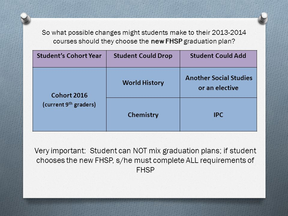 So what possible changes might students make to their 2013-2014 courses should they choose the new FHSP graduation plan.