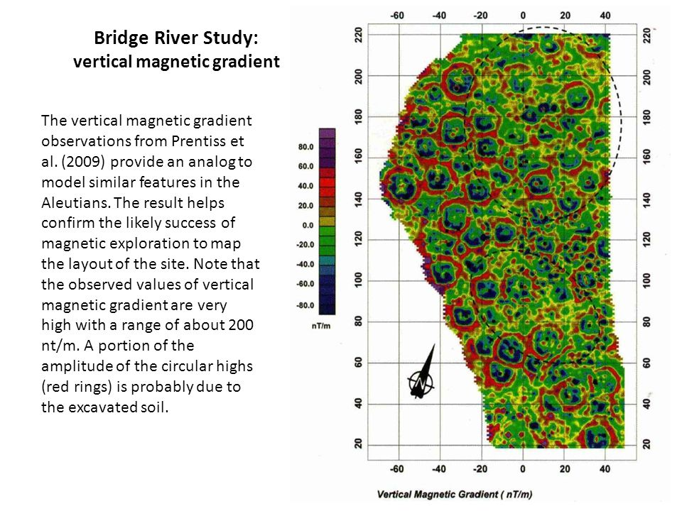 Bridge River Study: vertical magnetic gradient The vertical magnetic gradient observations from Prentiss et al.