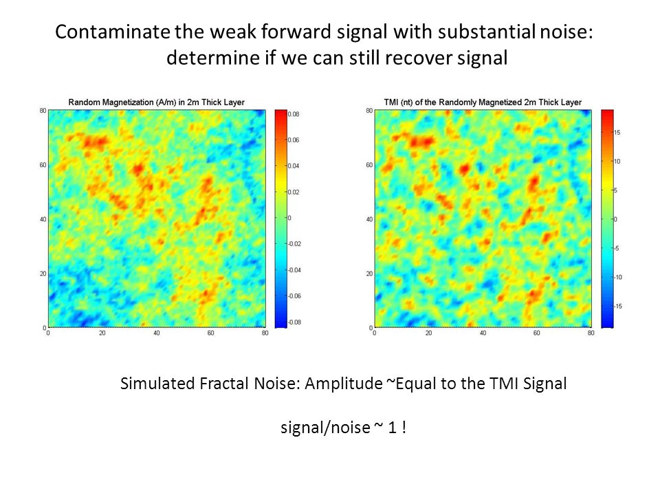 Contaminate the weak forward signal with substantial noise: determine if we can still recover signal Simulated Fractal Noise: Amplitude ~Equal to the TMI Signal signal/noise ~ 1 !