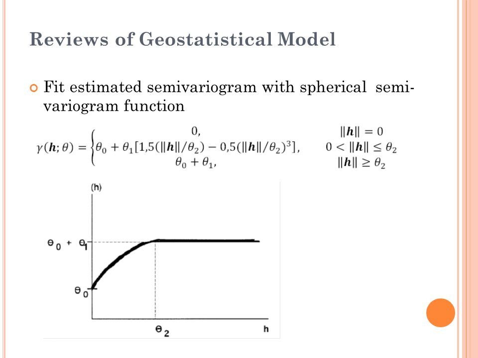 Fit estimated semivariogram with spherical semi- variogram function Reviews of Geostatistical Model