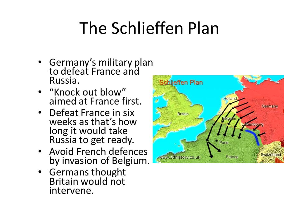 Countries at war Recap of causes of WW1Recap of causes of WW1 – iTunes 11:50