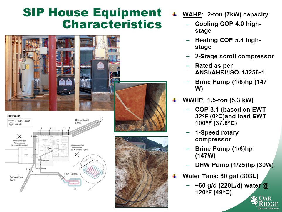 SIP House Equipment Characteristics WAHP: 2-ton (7kW) capacity –Cooling COP 4.0 high- stage –Heating COP 5.4 high- stage –2-Stage scroll compressor –Rated as per ANSI/AHRI/ISO 13256-1 –Brine Pump (1/6)hp (147 W) WWHP: 1.5-ton (5.3 kW) –COP 3.1 (based on EWT 32 o F (0 o C)and load EWT 100 o F (37.8 o C) –1-Speed rotary compressor –Brine Pump (1/6)hp (147W) –DHW Pump (1/25)hp (30W) Water Tank: 80 gal (303L) –~60 g/d (220L/d) water @ 120 o F (49 o C)