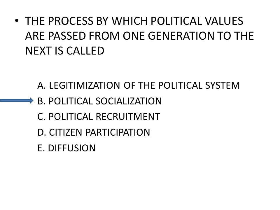 THE PROCESS BY WHICH POLITICAL VALUES ARE PASSED FROM ONE GENERATION TO THE NEXT IS CALLED A. LEGITIMIZATION OF THE POLITICAL SYSTEM B. POLITICAL SOCI