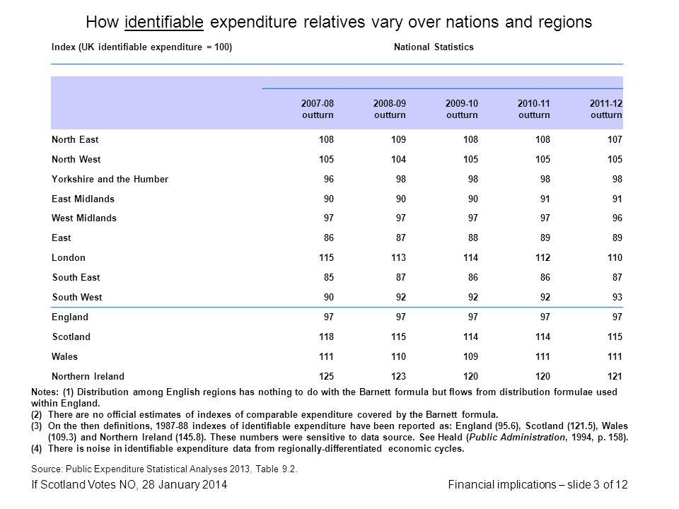 Financial implications – slide 3 of 12If Scotland Votes NO, 28 January 2014 How identifiable expenditure relatives vary over nations and regions Sourc