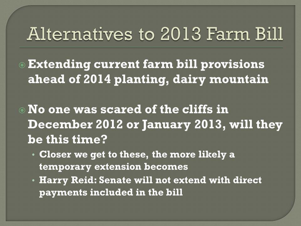 Extending current farm bill provisions ahead of 2014 planting, dairy mountain No one was scared of the cliffs in December 2012 or January 2013, will they be this time.