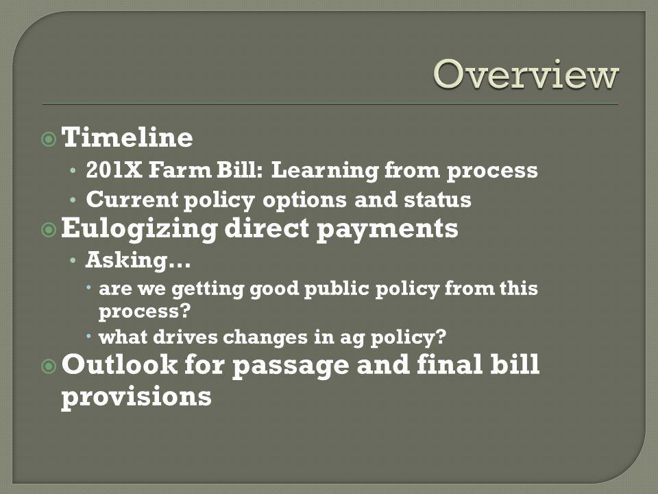 Timeline 201X Farm Bill: Learning from process Current policy options and status Eulogizing direct payments Asking… are we getting good public policy from this process.