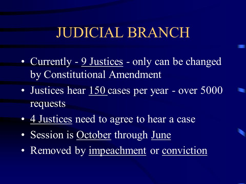 JUDICIAL BRANCH Responsible for interpreting the law in regards to the Constitution Final court of appeals for state and federal cases. Supreme Court