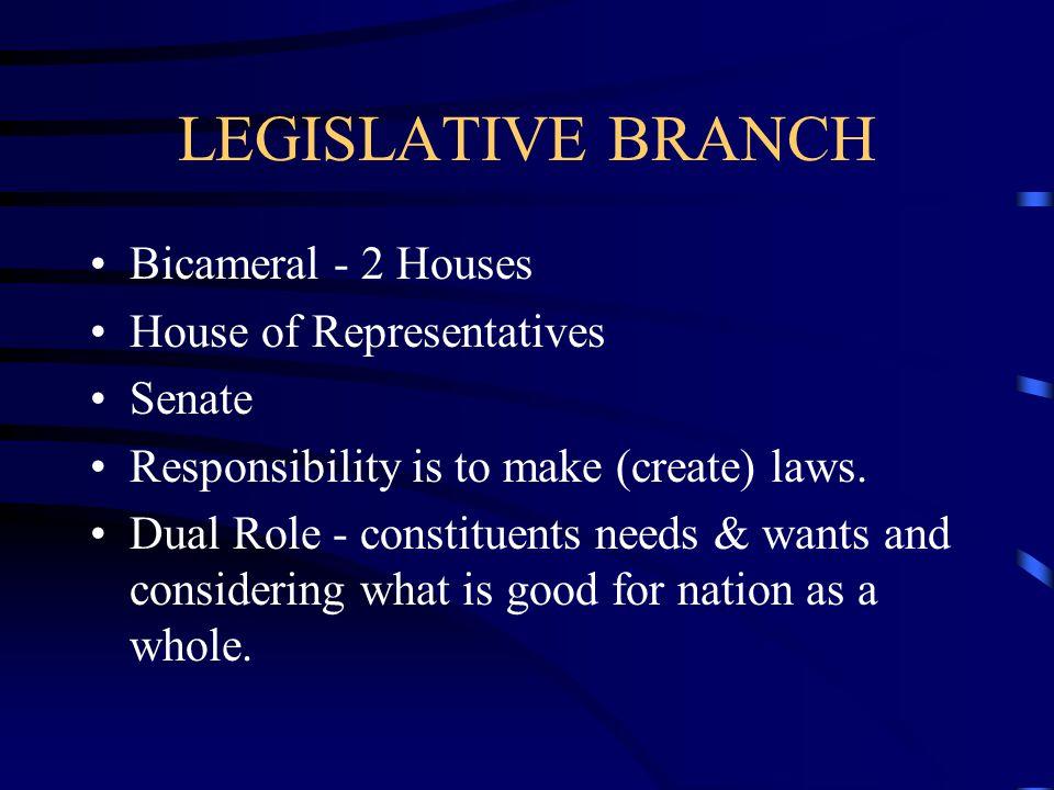 LEGISLATIVE BRANCH Bicameral - 2 Houses House of Representatives Senate Responsibility is to make (create) laws.