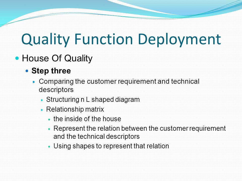 Quality Function Deployment House Of Quality Step three Comparing the customer requirement and technical descriptors Structuring n L shaped diagram Relationship matrix the inside of the house Represent the relation between the customer requirement and the technical descriptors Using shapes to represent that relation