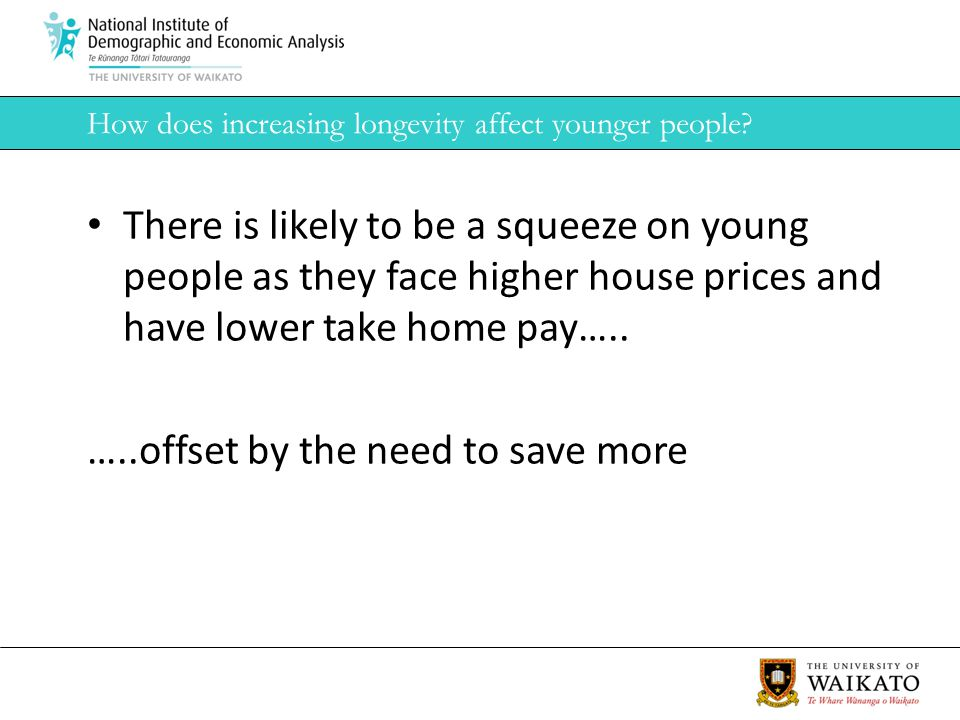How does increasing longevity affect younger people? There is likely to be a squeeze on young people as they face higher house prices and have lower t