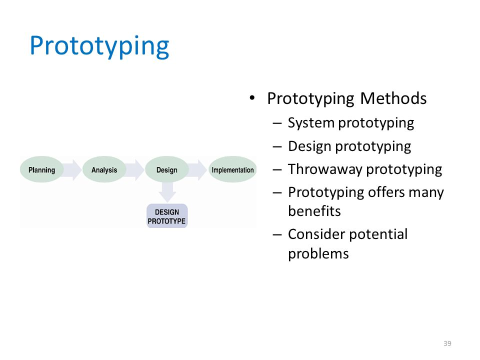 Prototyping Prototyping Methods – System prototyping – Design prototyping – Throwaway prototyping – Prototyping offers many benefits – Consider potential problems 39