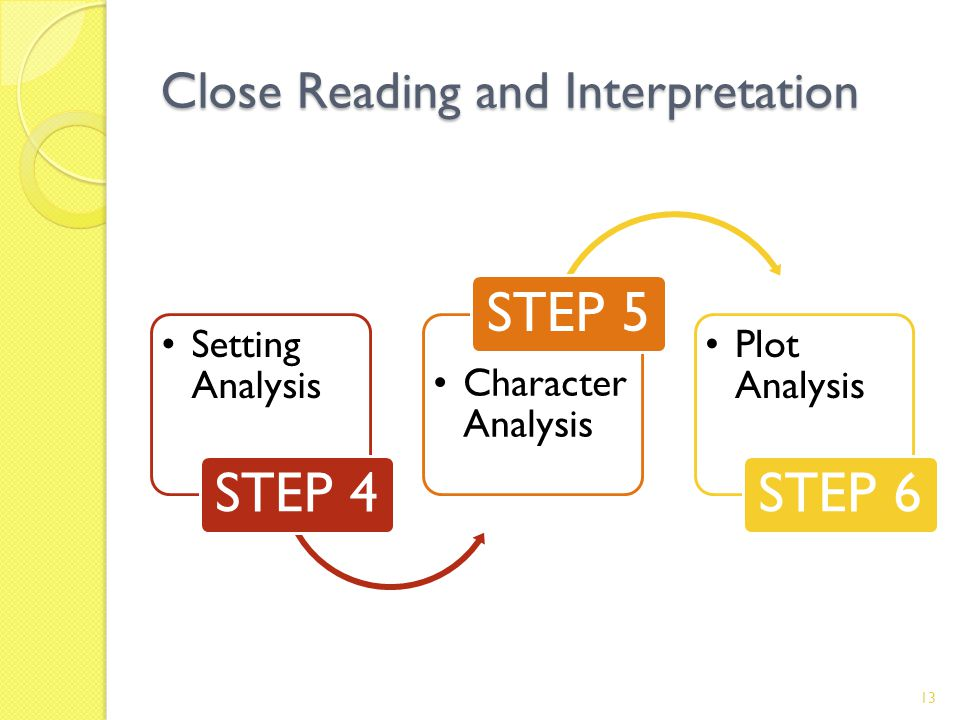 Close Reading and Interpretation Setting Analysis STEP 4 Character Analysis STEP 5 Plot Analysis STEP 6 13