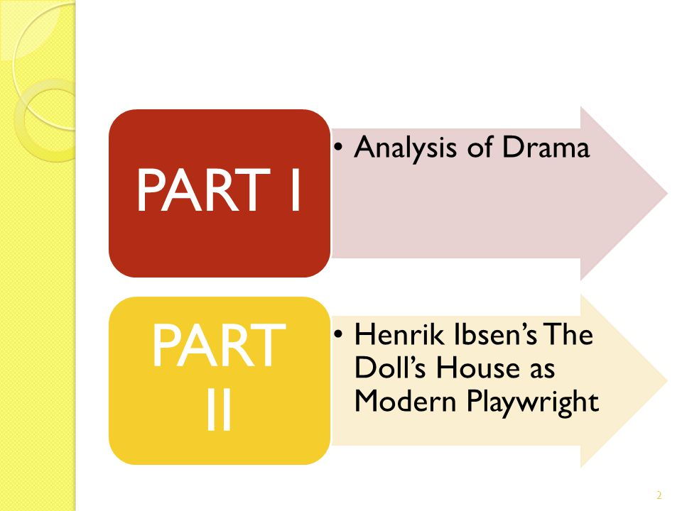 Analysis of Drama PART I Henrik Ibsens The Dolls House as Modern Playwright PART II 2