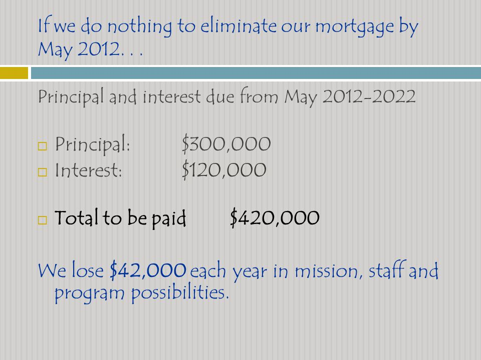 If we do nothing to eliminate our mortgage by May 2012...