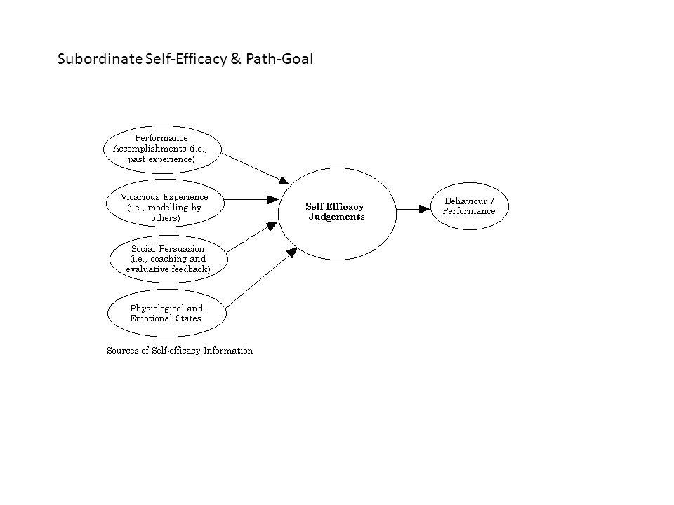 Subordinate Self-Efficacy & Path-Goal