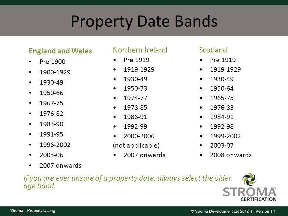 © Stroma Development Ltd 2012   Version 1.1 Stroma – Property Dating Post 2000