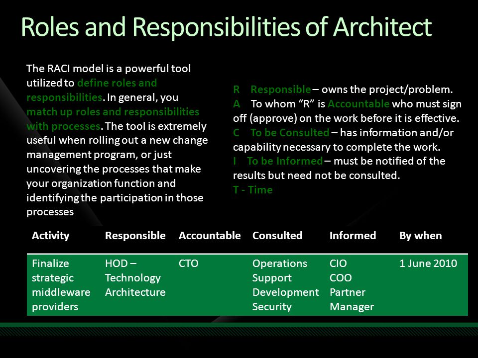 Roles and Responsibilities of Architect The RACI model is a powerful tool utilized to define roles and responsibilities. In general, you match up role