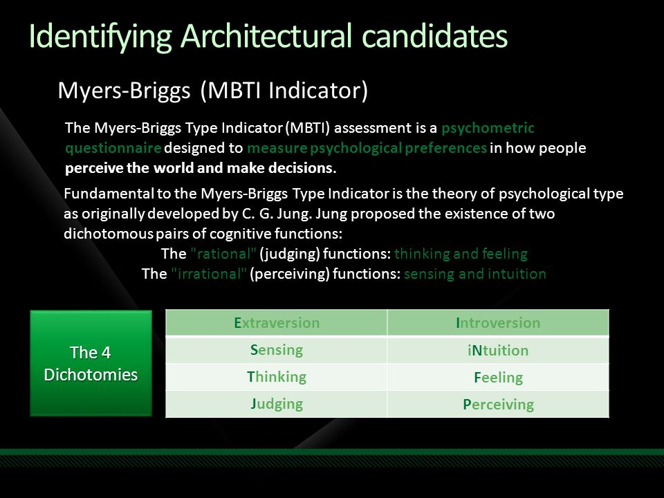 Identifying Architectural candidates Myers-Briggs (MBTI Indicator) The Myers-Briggs Type Indicator (MBTI) assessment is a psychometric questionnaire d