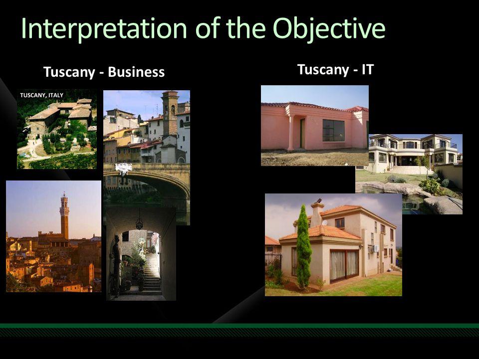 Interpretation of the Objective Tuscany - Business Tuscany - IT