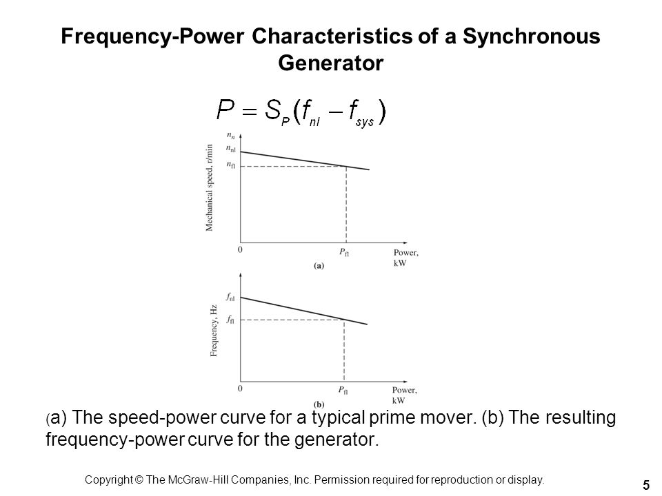 Frequency-Power Characteristics of a Synchronous Generator 5 ( a) The speed-power curve for a typical prime mover. (b) The resulting frequency-power c