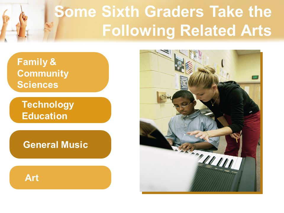 Science Challenges Forward History Some Sixth Graders Take the Following Related Arts Core Plus General Music Technology Education Family & Community Sciences Physical Education Art