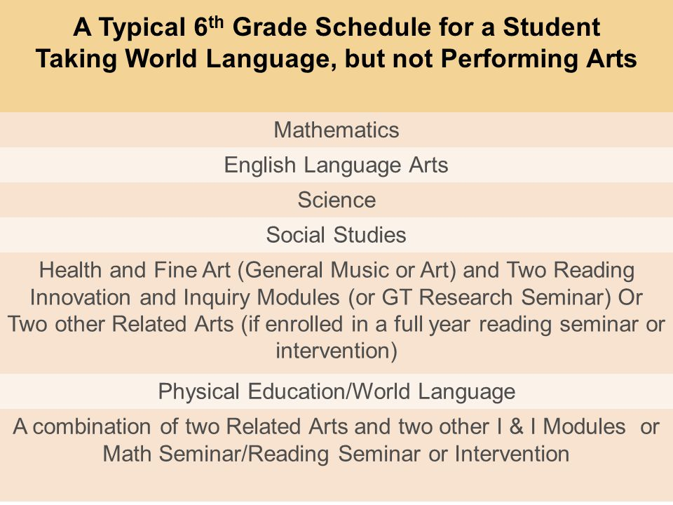 A Typical 6 th Grade Schedule for a Student Taking World Language, but not Performing Arts Mathematics English Language Arts Science Social Studies Health and Fine Art (General Music or Art) and Two Reading Innovation and Inquiry Modules (or GT Research Seminar) Or Two other Related Arts (if enrolled in a full year reading seminar or intervention) Physical Education/World Language A combination of two Related Arts and two other I & I Modules or Math Seminar/Reading Seminar or Intervention