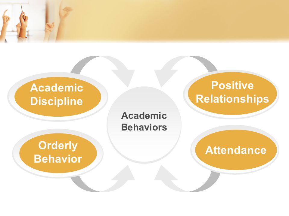 Academic Behaviors Orderly Behavior Positive Relationships Academic Discipline Attendance