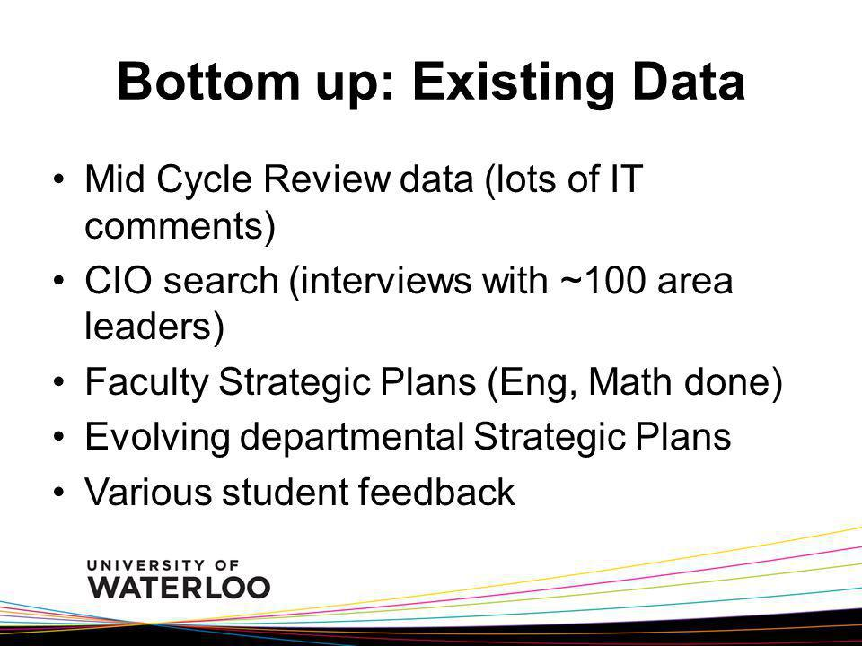 Bottom up: Existing Data Mid Cycle Review data (lots of IT comments) CIO search (interviews with ~100 area leaders) Faculty Strategic Plans (Eng, Math