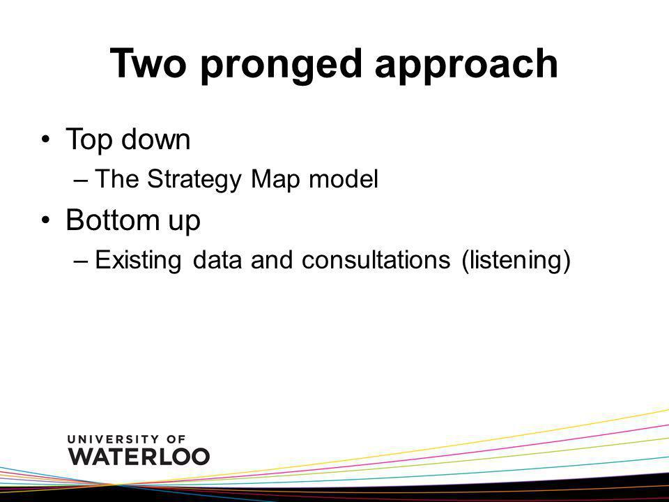 Two pronged approach Top down –The Strategy Map model Bottom up –Existing data and consultations (listening)