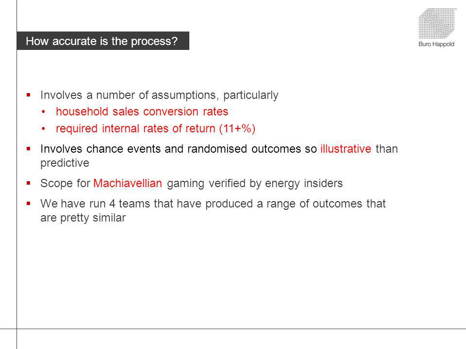 Involves a number of assumptions, particularly household sales conversion rates required internal rates of return (11+%) Involves chance events and randomised outcomes so illustrative than predictive Scope for Machiavellian gaming verified by energy insiders We have run 4 teams that have produced a range of outcomes that are pretty similar How accurate is the process