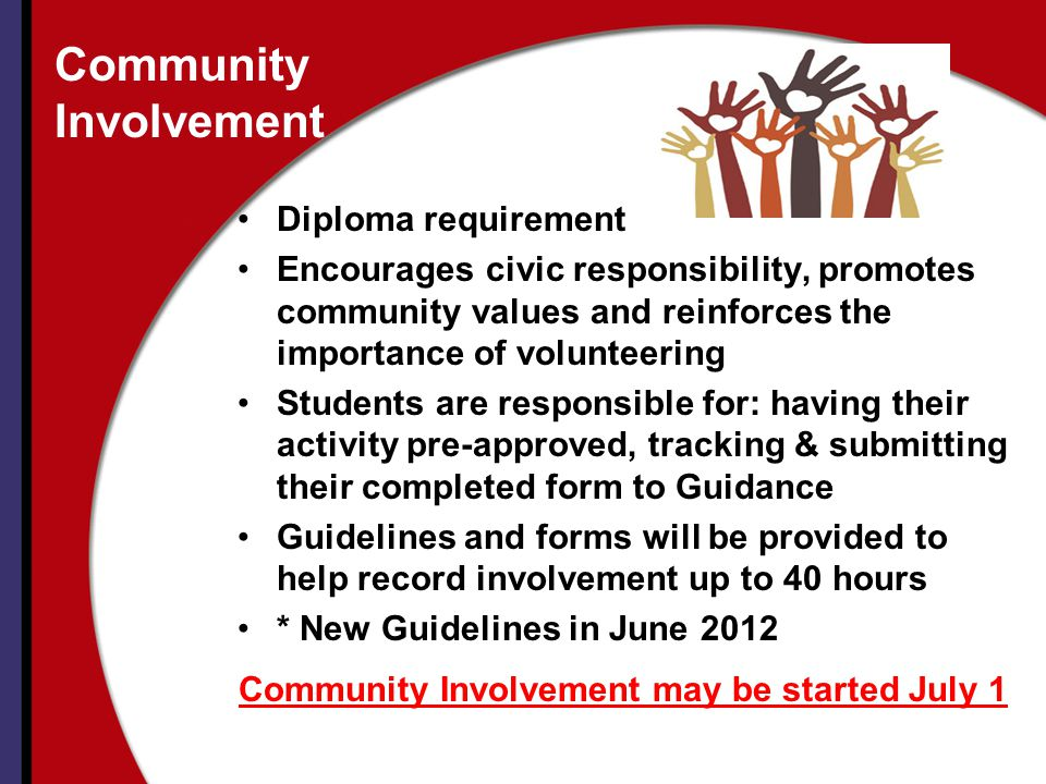 Community Involvement Diploma requirement Encourages civic responsibility, promotes community values and reinforces the importance of volunteering Students are responsible for: having their activity pre-approved, tracking & submitting their completed form to Guidance Guidelines and forms will be provided to help record involvement up to 40 hours * New Guidelines in June 2012 Community Involvement may be started July 1