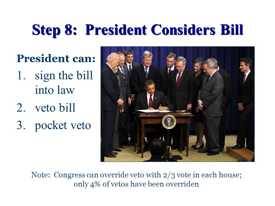 Step 8: President Considers Bill President can: 1.sign the bill into law 2.veto bill 3.pocket veto Note: Congress can override veto with 2/3 vote in e