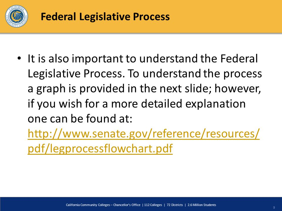 Federal Legislative Process It is also important to understand the Federal Legislative Process.