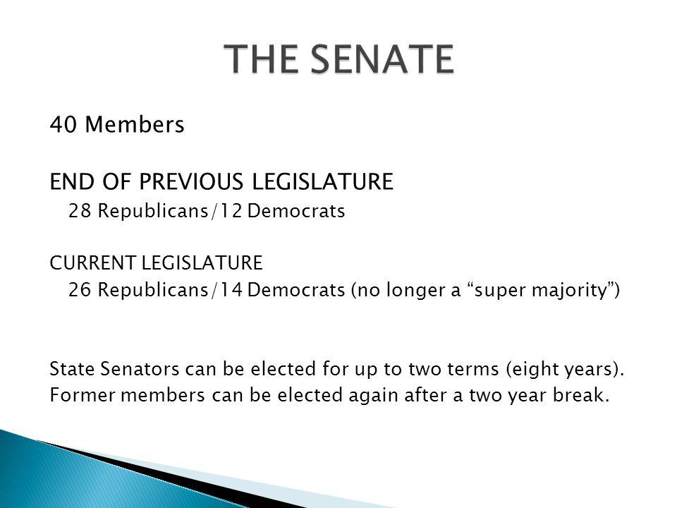 40 Members END OF PREVIOUS LEGISLATURE 28 Republicans/12 Democrats CURRENT LEGISLATURE 26 Republicans/14 Democrats (no longer a super majority) State Senators can be elected for up to two terms (eight years).