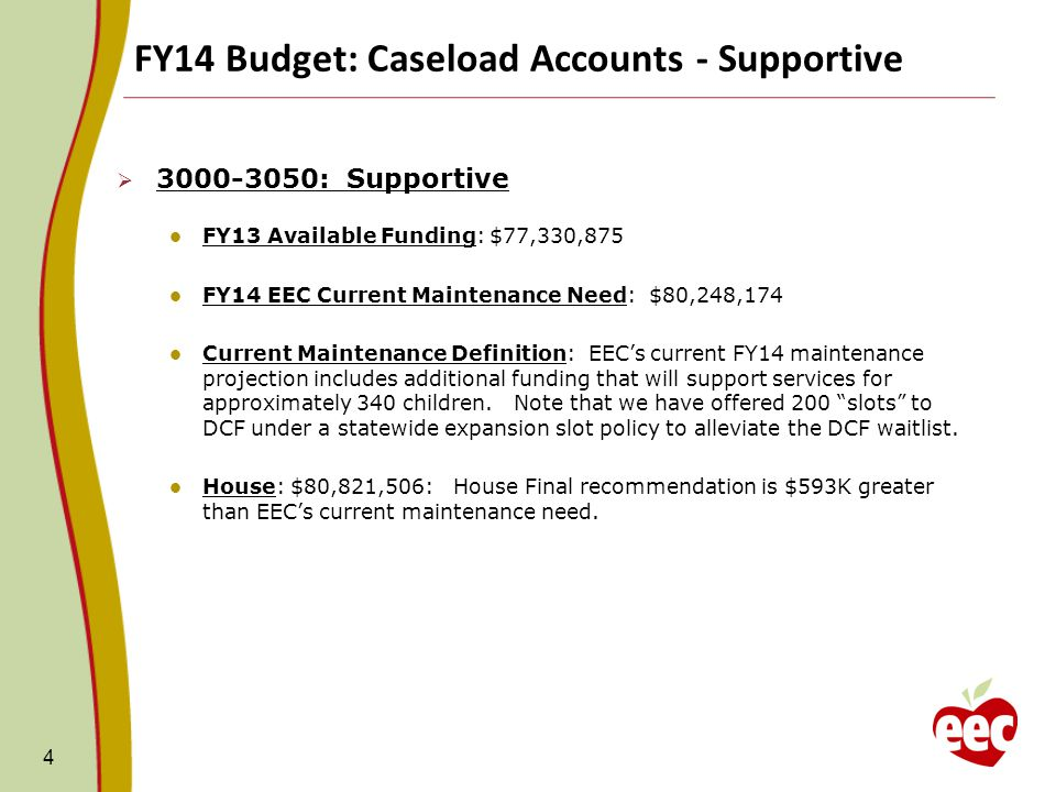 FY14 Budget: Caseload Accounts - Supportive 4 3000-3050: Supportive FY13 Available Funding: $77,330,875 FY14 EEC Current Maintenance Need: $80,248,174 Current Maintenance Definition: EECs current FY14 maintenance projection includes additional funding that will support services for approximately 340 children.