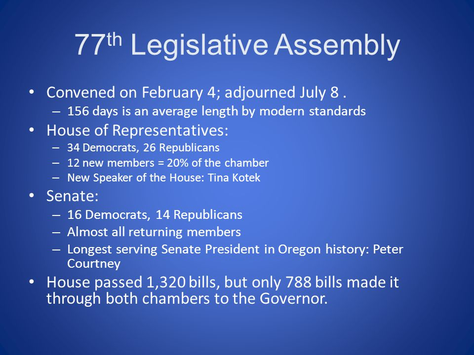 77 th Legislative Assembly Convened on February 4; adjourned July 8. – 156 days is an average length by modern standards House of Representatives: – 3