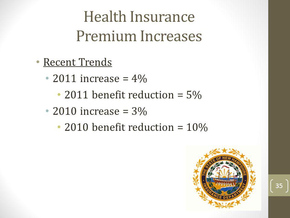 Health Insurance Premium Increases Recent Trends 2011 increase = 4% 2011 benefit reduction = 5% 2010 increase = 3% 2010 benefit reduction = 10% 35