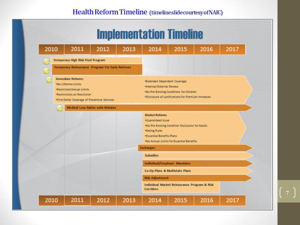 Health Reform Timeline (timeline slide courtesy of NAIC) 7