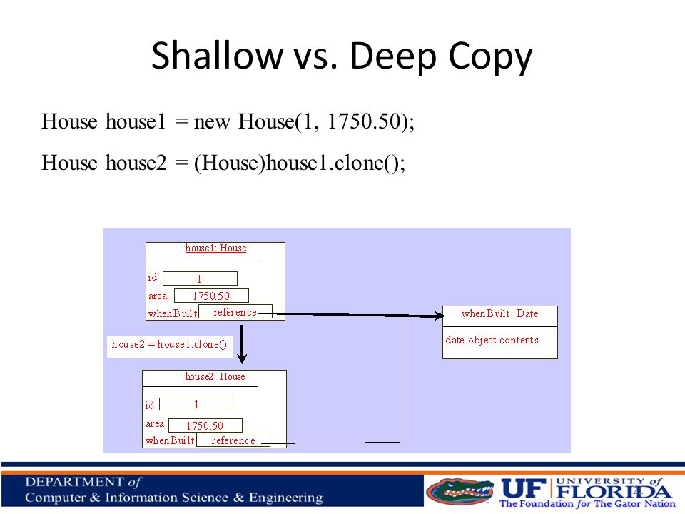 Shallow vs. Deep Copy 21 House house1 = new House(1, 1750.50); House house2 = (House)house1.clone();