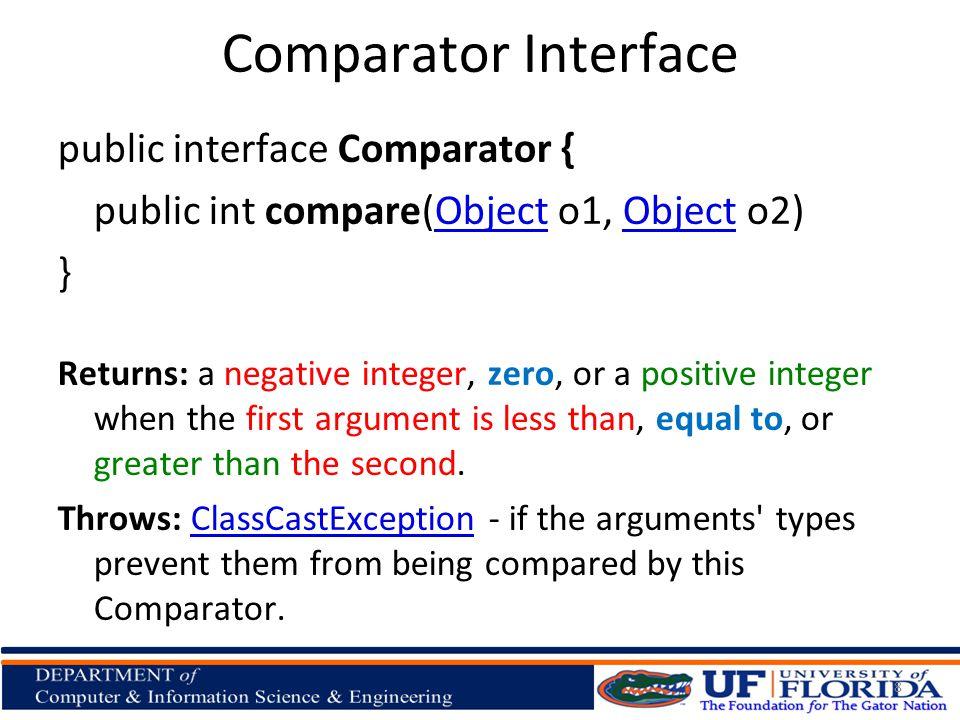 Comparator Interface public interface Comparator { public int compare(Object o1, Object o2)Object } Returns: a negative integer, zero, or a positive i
