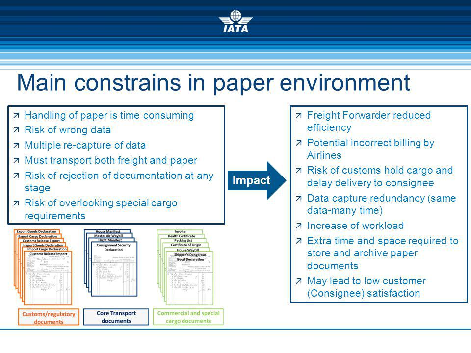 Main constrains in paper environment Handling of paper is time consuming Risk of wrong data Multiple re-capture of data Must transport both freight and paper Risk of rejection of documentation at any stage Risk of overlooking special cargo requirements Freight Forwarder reduced efficiency Potential incorrect billing by Airlines Risk of customs hold cargo and delay delivery to consignee Data capture redundancy (same data-many time) Increase of workload Extra time and space required to store and archive paper documents May lead to low customer (Consignee) satisfaction Impact