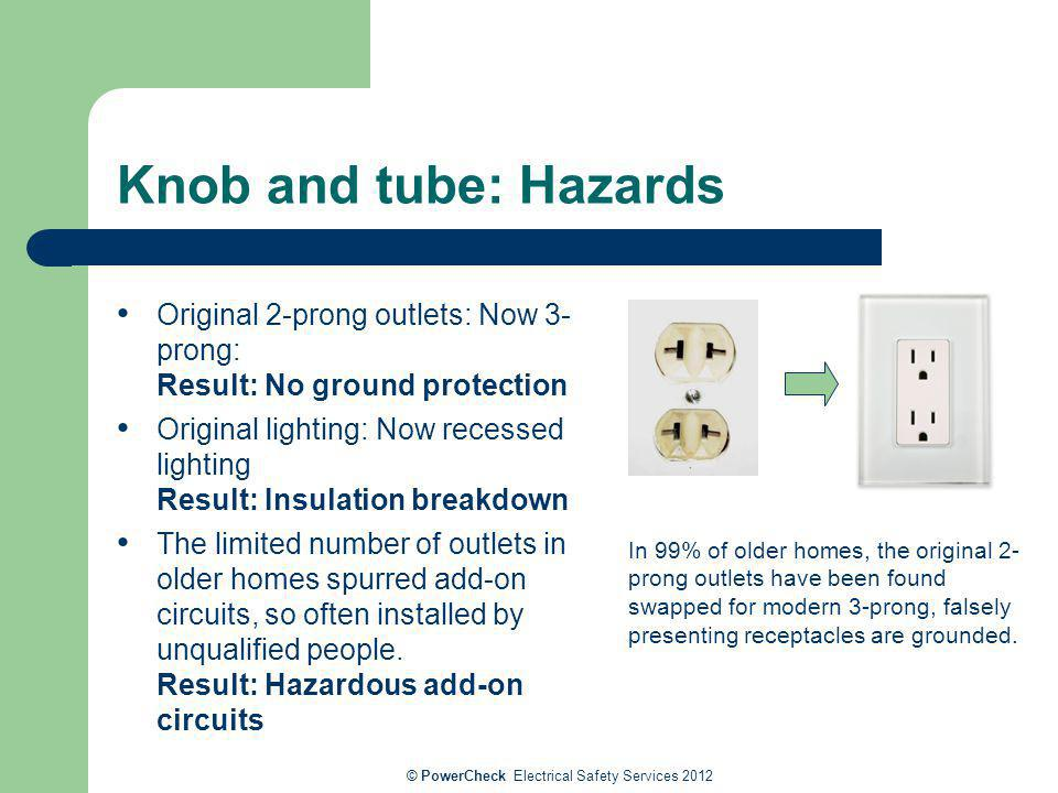 Knob and tube: Hazards Original 2-prong outlets: Now 3- prong: Result: No ground protection Original lighting: Now recessed lighting Result: Insulatio