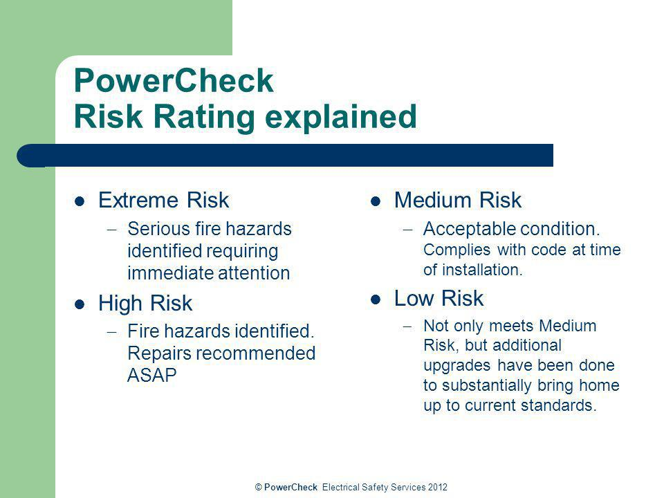 PowerCheck Risk Rating explained Extreme Risk Serious fire hazards identified requiring immediate attention High Risk Fire hazards identified. Repairs
