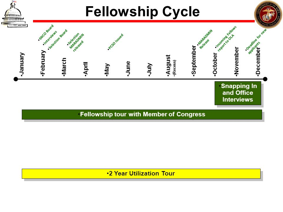 JanuaryFebruaryAprilMarchJuneJulyMaySeptember August (Recess) October Fellowship tour with Member of Congress 2 Year Utilization Tour DecemberNovember