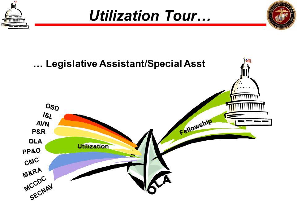 Utilization Tour… M&RA P&R I&L MCCDC AVN PP&O … Legislative Assistant/Special Asst CMC OLA Utilization Fellowship OSD SECNAV