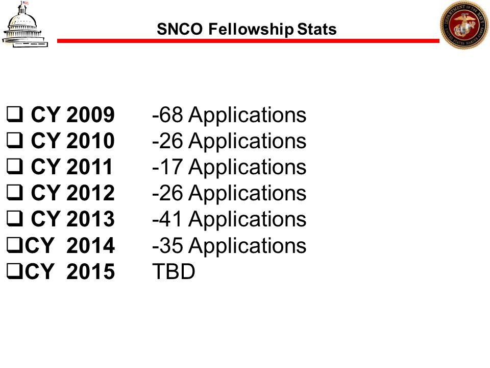 SNCO Fellowship Stats CY 2009-68 Applications CY 2010-26 Applications CY 2011-17 Applications CY 2012-26 Applications CY 2013-41 Applications CY 2014-