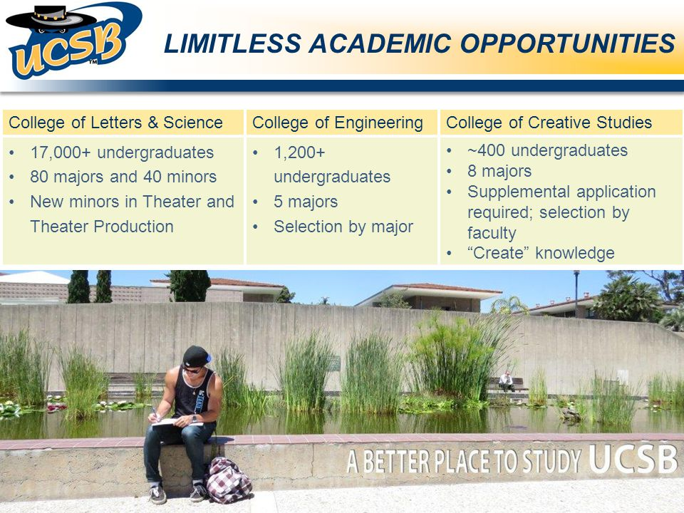 LIMITLESS ACADEMIC OPPORTUNITIES College of Letters & ScienceCollege of EngineeringCollege of Creative Studies 17,000+ undergraduates 80 majors and 40 minors New minors in Theater and Theater Production 1,200+ undergraduates 5 majors Selection by major ~400 undergraduates 8 majors Supplemental application required; selection by faculty Create knowledge